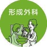 診療科目 形成外科